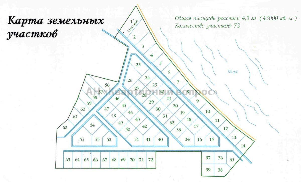 Участок в Анапе - 1